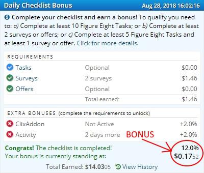 ClixSense bonus journalier