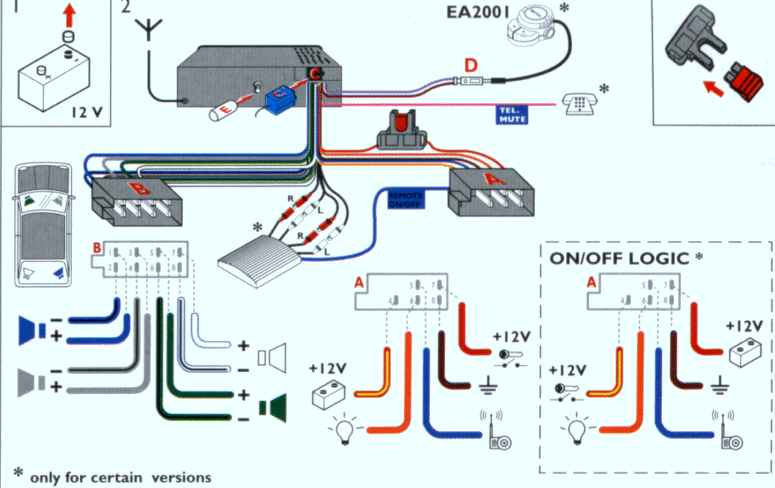 bmw mini stereo wiring diagram ceiling fans diagrams connecteurs