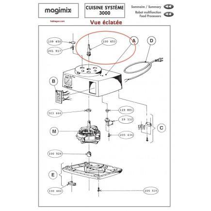 Catgorie Accessoire robot de cuisine du guide et