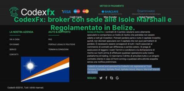 CodexFx Ltd Registrato nelle Isole Marshall Paradiso Fiscale