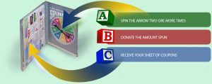 Easy Fundraiser Idea - Spinners