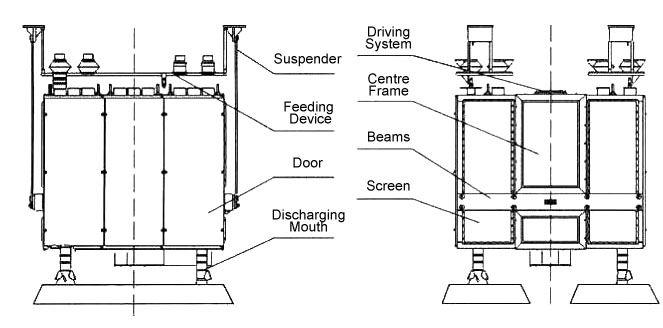 Best Plansifter for Flour Milling & Grain Grinding Process