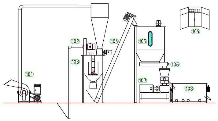 Small Poultry Feed Mill Machine for 1 TPH Animal Feed