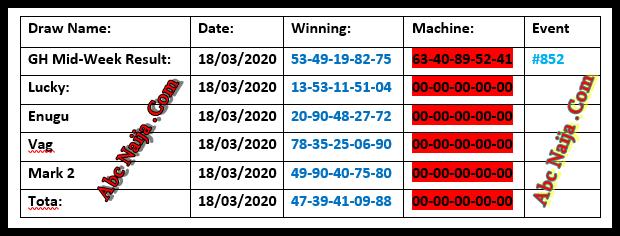 2020 Live lotto result