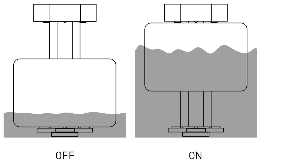 medium resolution of float switch no