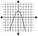 Solving and Graphing Quadratic Equations