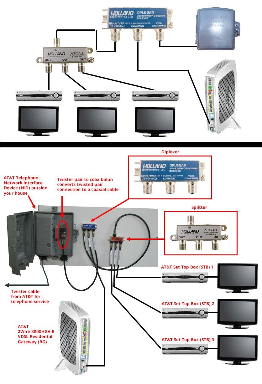 Att Wiring Diagram Att Computer Att Cable Att Routers Att