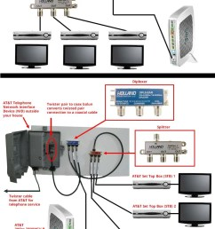 att u verse diagram wiring diagram operations uverse tv wiring diagram [ 836 x 1227 Pixel ]