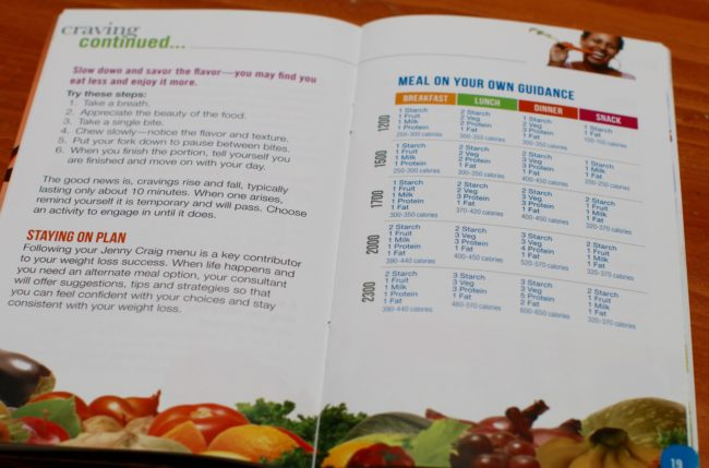 Jenny Craig meal guide