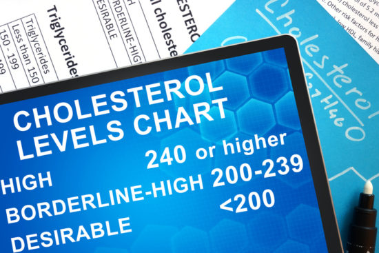 Kowa statins for high cholesterol