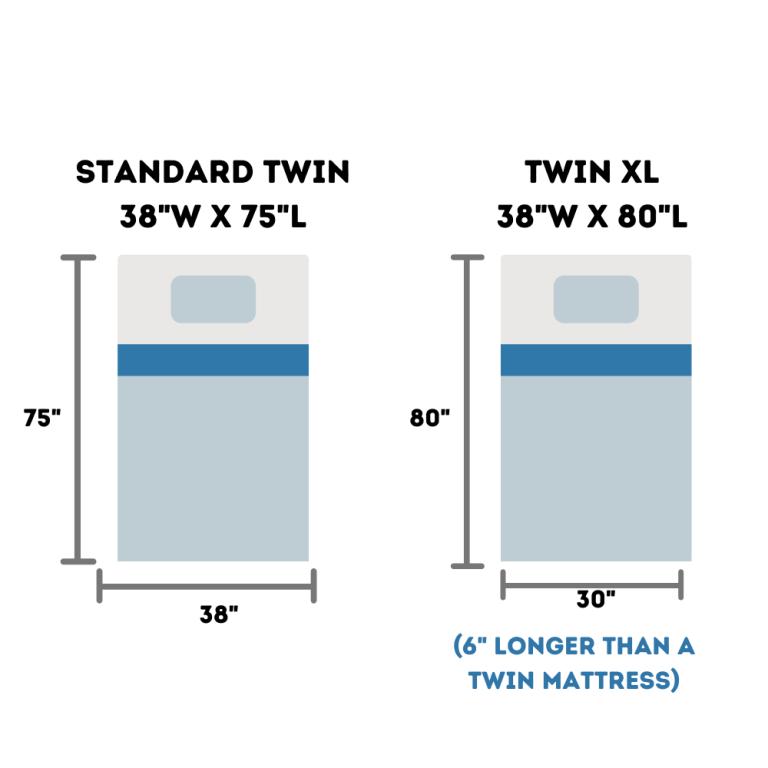 twin-xl-vs-twin-size-topper