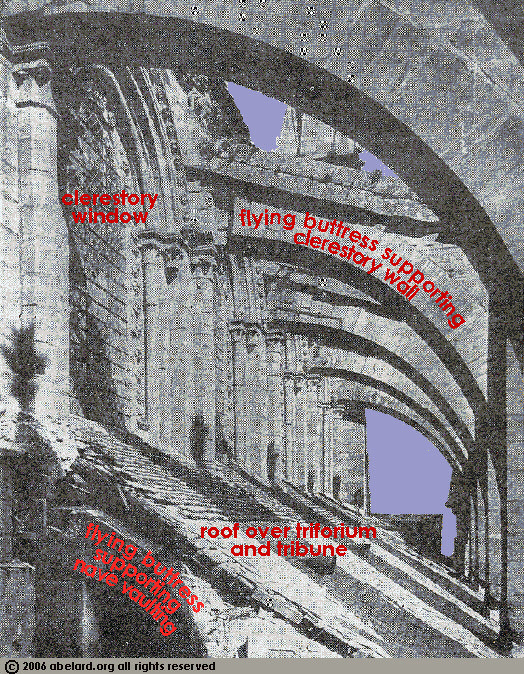 cathedral architecture gothic arches diagram 2010 toyota tundra electrical wiring and church construction france zone at abelard org flying buttresses close up