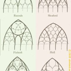Diagram Of Gothic Church Msd 7al2 Plus Wiring Stone Tracery In And Cathedral Construction | France Zone At Abelard.org