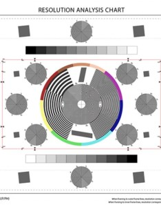 Abelcine resolution analysis charts white paper tutorials  guides blog knowledge also rh