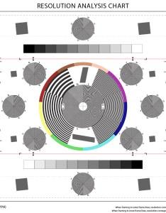 Abelcine also resolution analysis chart faq tutorials  guides blog rh