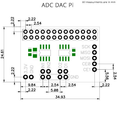 ADC DAC Pi