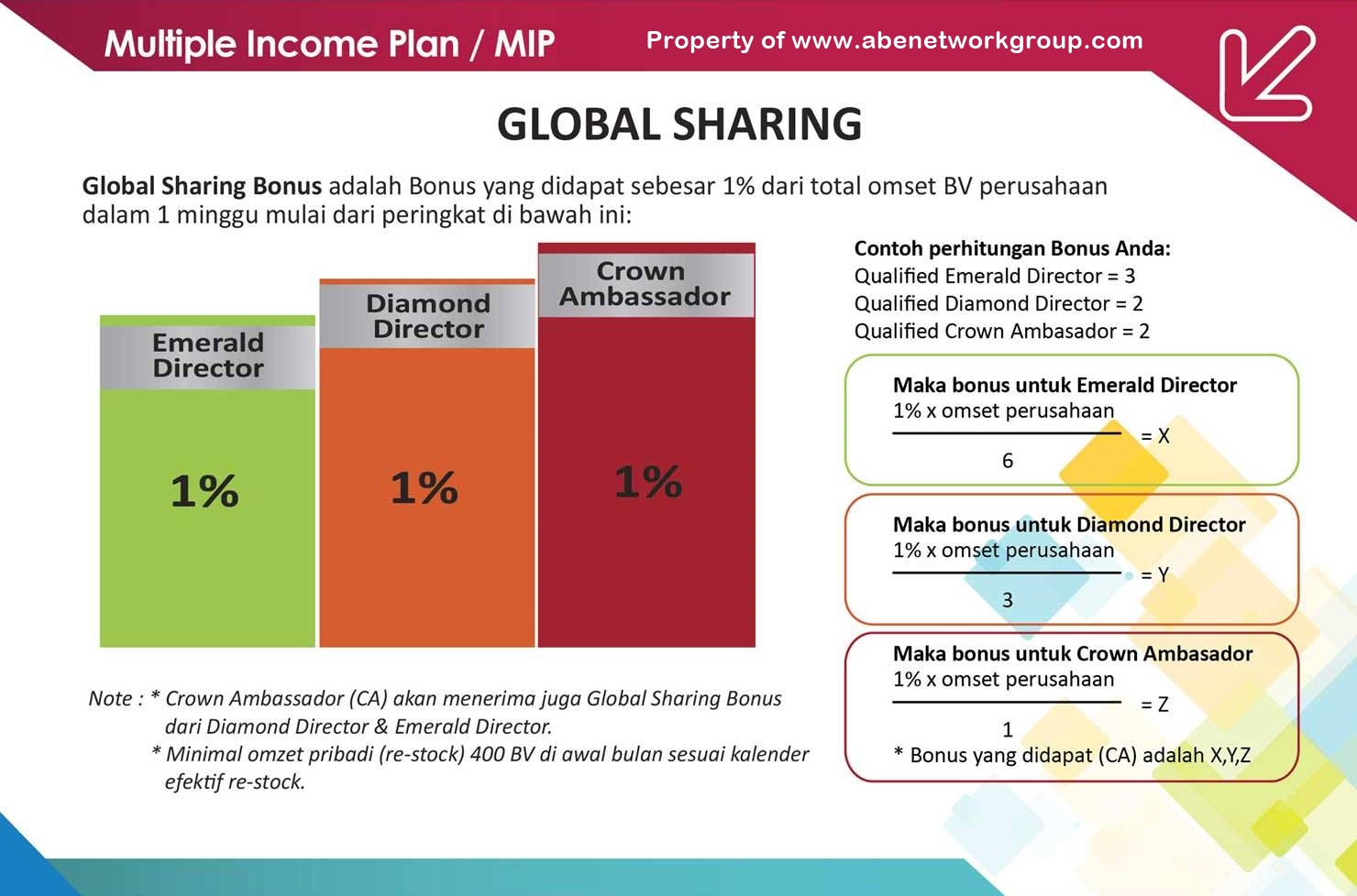 Global Sharing Bonus Usaha Rumahan