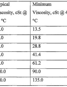 Photo courtesy google patents also understanding iso grades in hydraulic oils  abestis blog rh abestindustrialsupply