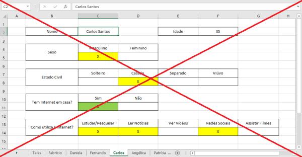 Erros comuns ao organizar dados para análise - 01