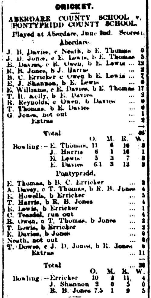 Aberdare Boys Grammar School: a 1923 cricket score sheet