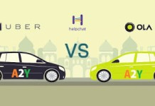 HelpChatapp uber vs ola cab offer  cashback