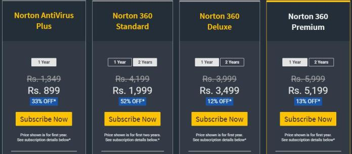 Norton Antivirus Loot plans