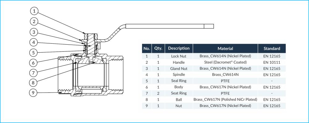 medium resolution of material specification
