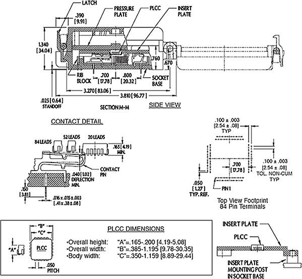 SENTRY Universal PLCC Adapter