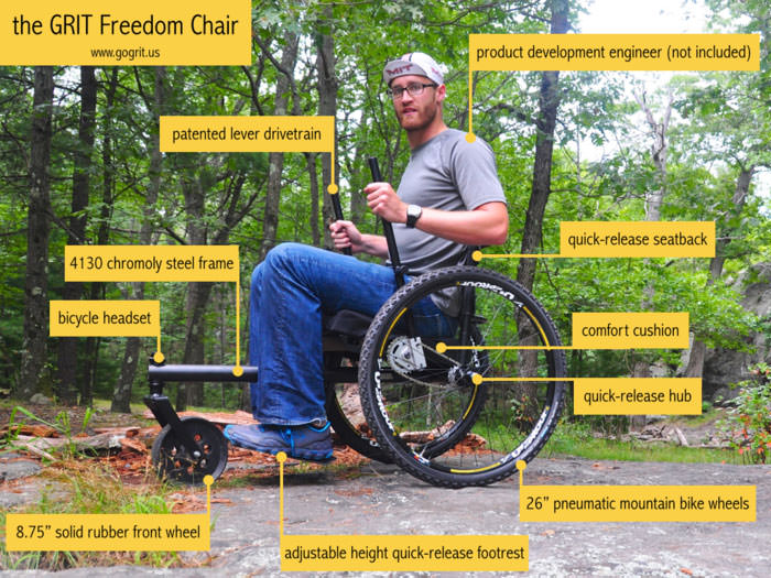 Product Spotlight GRIT Freedom Chair