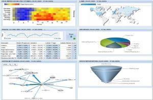 Améliorez votre site web avec le web analytique !