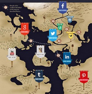 réseaux sociaux et contenu web