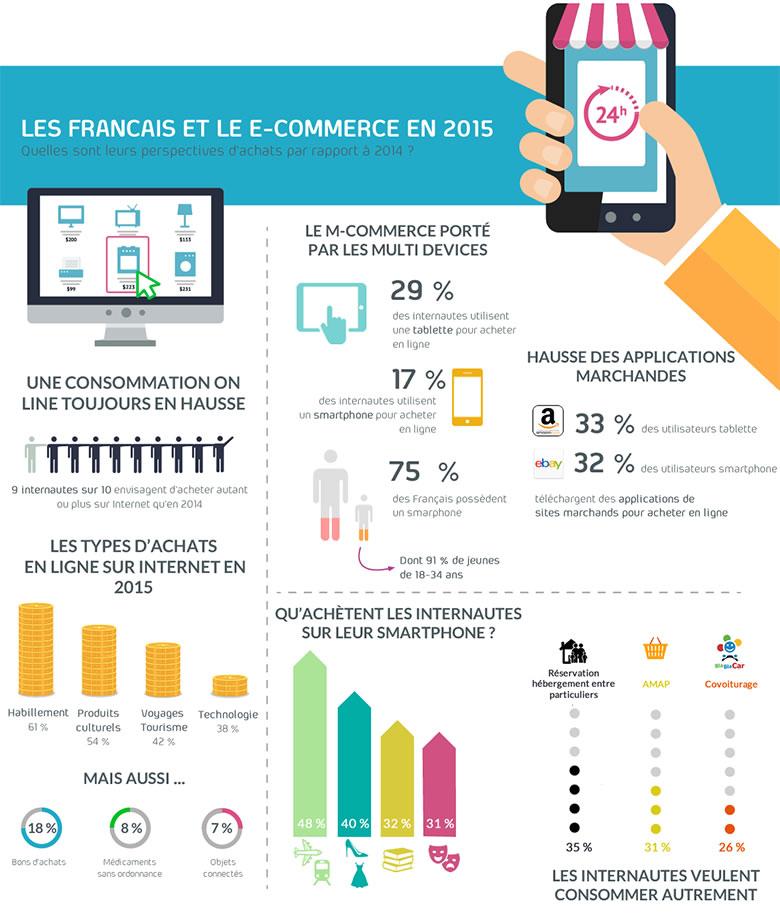 bilan e-commerce 2015
