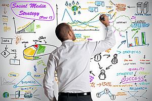 Créer votre stratégie sur les réseaux sociaux