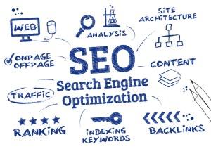 Comment réussir votre référencement SEO - Search Engine Optimization