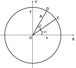 Колебательное движение - 2