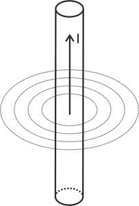 Магнитное поле бесконечного проводника