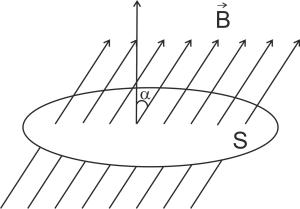 Поток магнитного поля