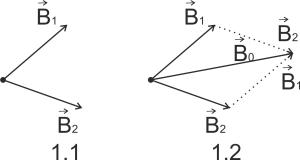 Принцип суперпозиции магнитных полей