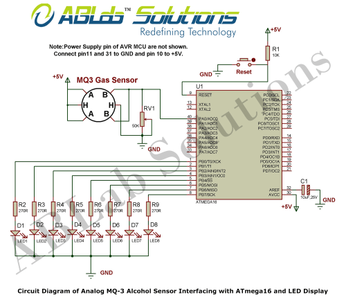 small resolution of circuit diagram circuit diagram of analog mq 3 alcohol sensor interfacing with avr atmega16 microcontroller and led display png