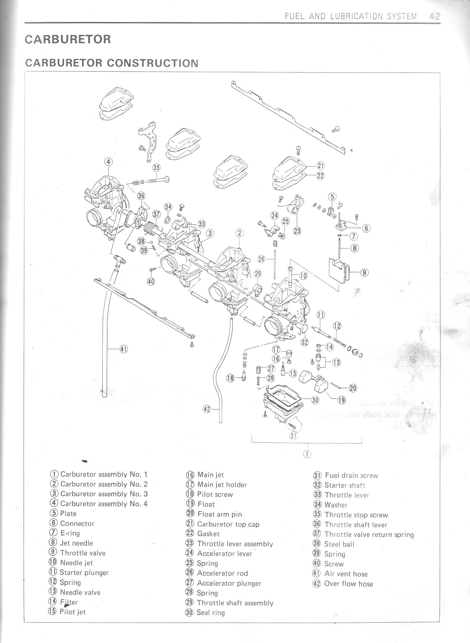2003 sv650 wiring diagram types of beams with suzuki engine auto