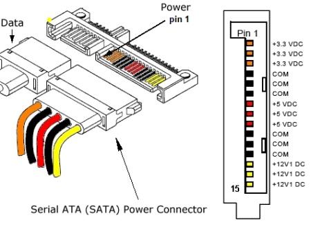 Bequiet L8 530w, Oranges 24v kabel bei sata und molex?