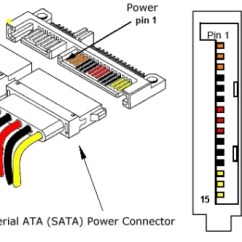 3 Pin Molex Wiring Diagram Sequence Example With Explanation Bequiet L8 530w, Oranges 24v Kabel Bei Sata Und Molex?
