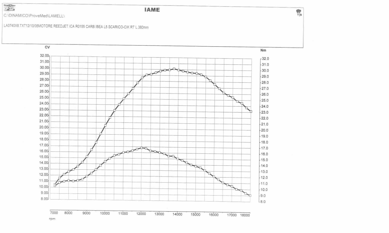 Wiring Diagram PDF: 100cc Engine Diagram