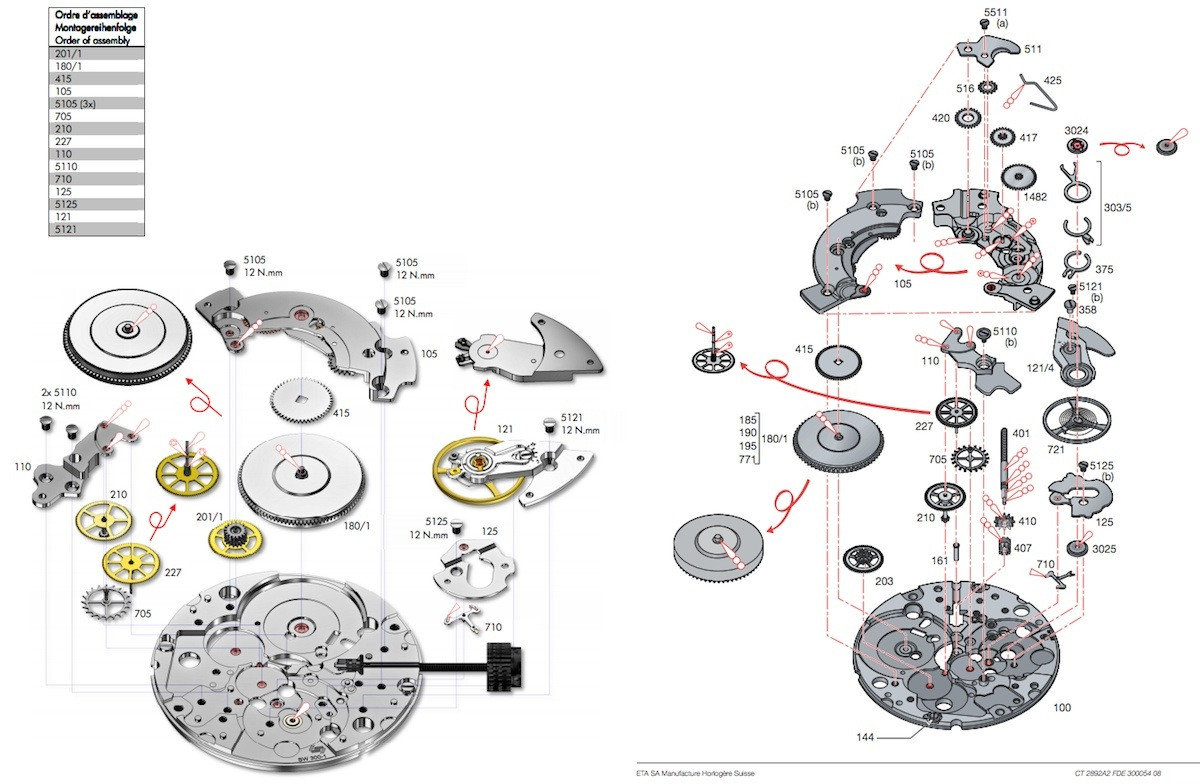 watch movement diagram afc neo wiring sr20det a brief history of eta the swiss maker page 3 ablogtowatch