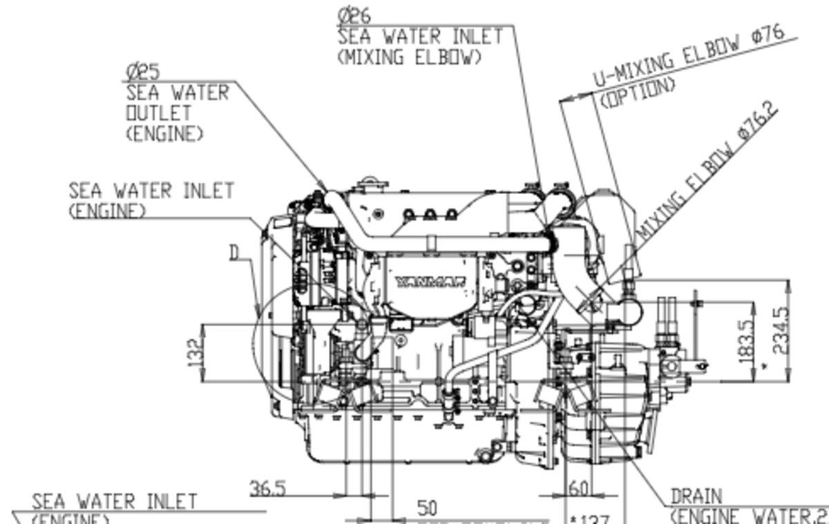 Nieuwe Yanmar motoren