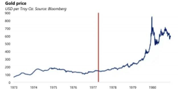 華爾街巨鱷進場! Paul Jones:如非要挑一個利潤最大化的策略,我選比特幣
