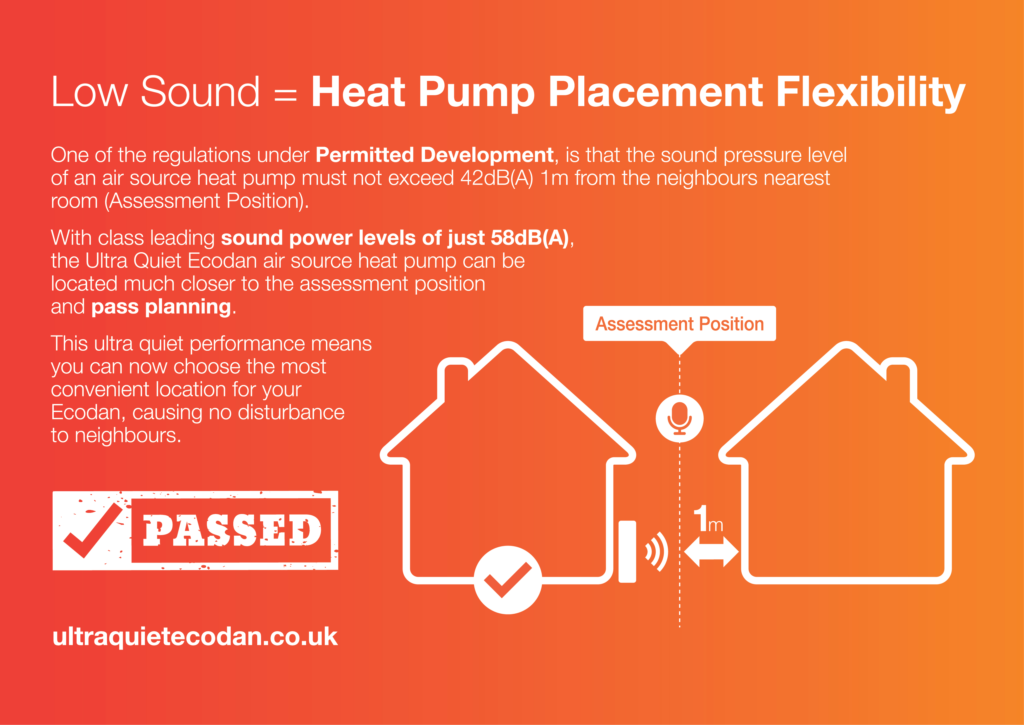 How noisy are air source heat pumps?