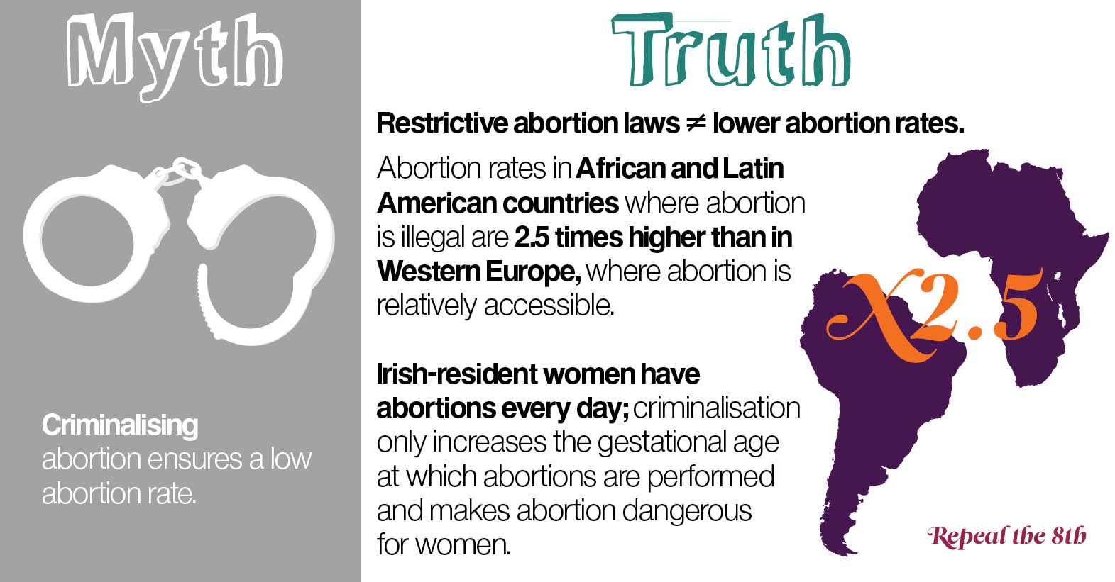 Myth #3 Criminalising Abortion Ensures A Low Abortion