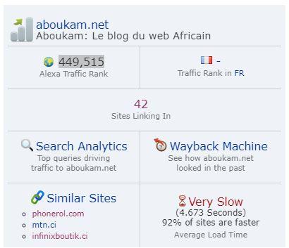 Classement alexa.com aboukam.net