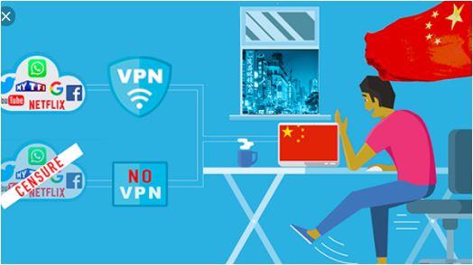 Pourquoi utiliser un VPN lorsque vous voyagez en Chine